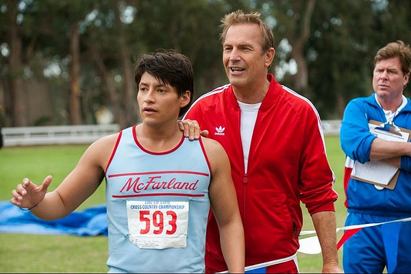 """HollywoodandFine.com Sports movies starring Kevin Costner:It could be a category on """"Jeopardy."""" But that's not really a bad thing. While the Costner oeuvre has its share of titles devoted to […]"""